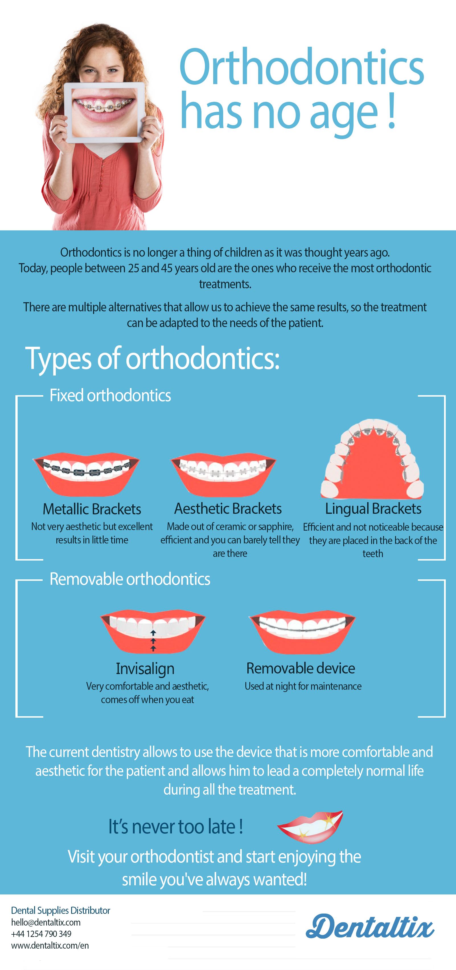 infografia-ortodoncia-adultos-en.jpg
