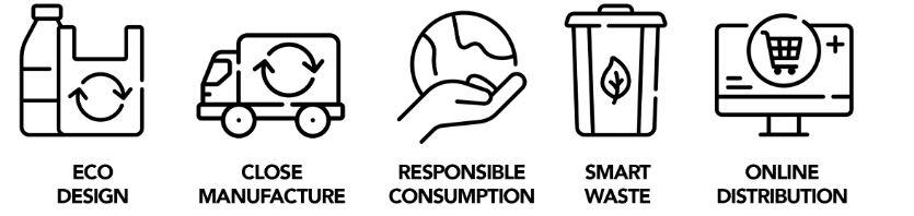 Nouveau lancement de la marque durable VIDU